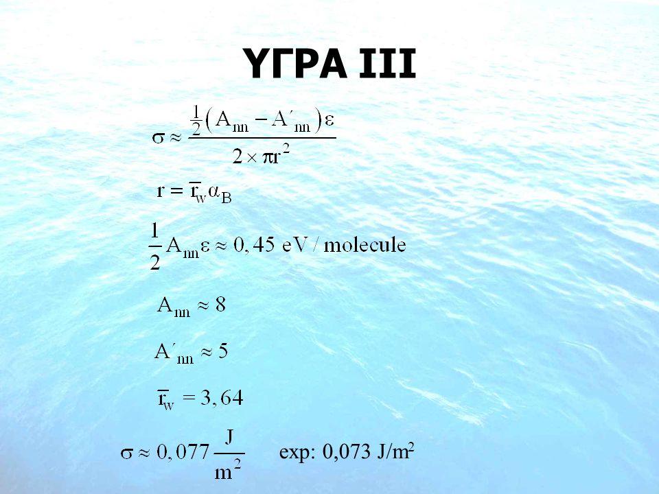 exp: 0,073 J/m 2 ΥΓΡΑ ΙIΙ