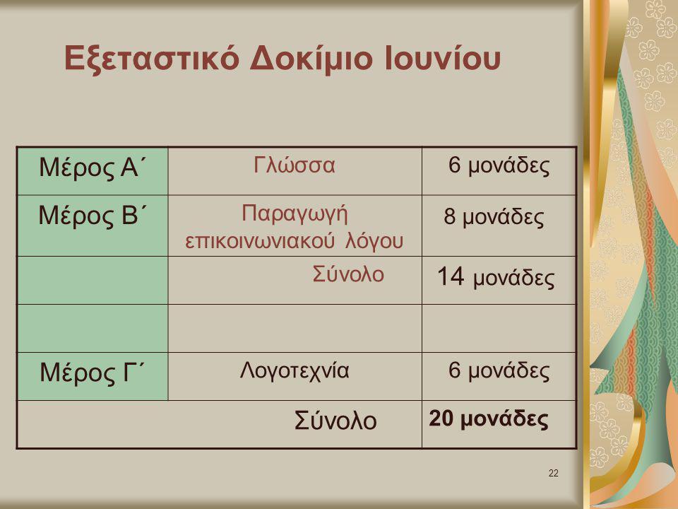 Εξεταστικό Δοκίμιο Ιουνίου Μέρος Α΄ Γλώσσα6 μονάδες Μέρος Β΄ Παραγωγή επικοινωνιακού λόγου 8 μονάδες Σύνολο 14 μονάδες Μέρος Γ΄ Λογοτεχνία6 μονάδες Σύ