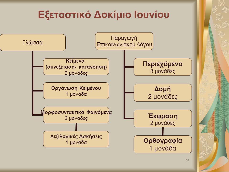 Εξεταστικό Δοκίμιο Ιουνίου Γλώσσα Κείμενα (συνεξέταση- κατανόηση) 2 μονάδες Οργάνωση Κειμένου 1 μονάδα Μορφοσυντακτικά Φαινόμενα 2 μονάδες Λεξιλογικές