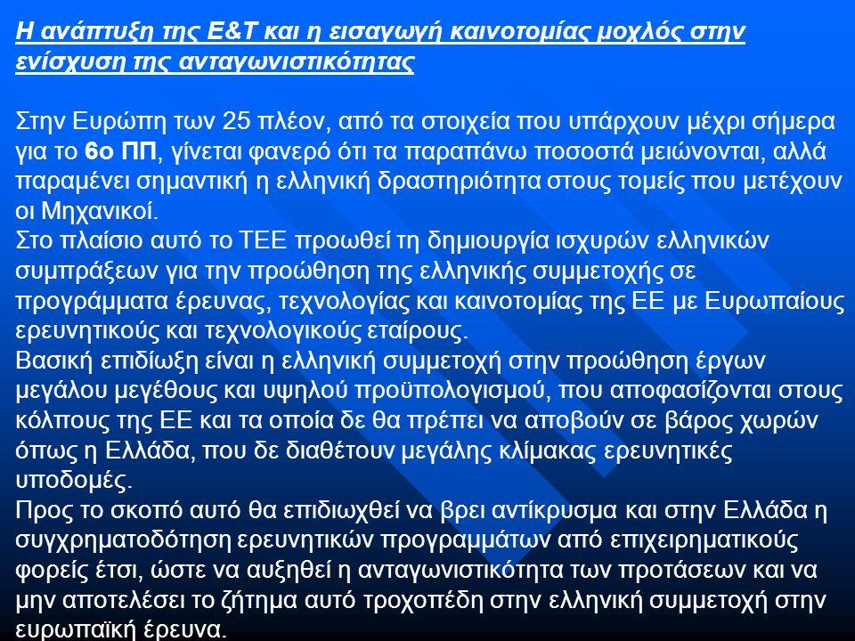 Η ανάπτυξη της Ε&Τ και η εισαγωγή καινοτομίας μοχλός στην ενίσχυση της ανταγωνιστικότητας Στην Ευρώπη των 25 πλέον, από τα στοιχεία που υπάρχουν μέχρι σήμερα για το 6ο ΠΠ, γίνεται φανερό ότι τα παραπάνω ποσοστά μειώνονται, αλλά παραμένει σημαντική η ελληνική δραστηριότητα στους τομείς που μετέχουν οι Μηχανικοί.