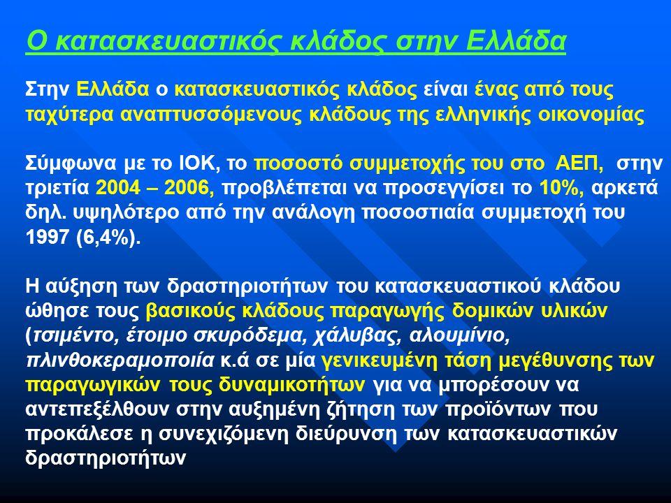 Ο κατασκευαστικός κλάδος στην Ελλάδα Στην Ελλάδα ο κατασκευαστικός κλάδος είναι ένας από τους ταχύτερα αναπτυσσόμενους κλάδους της ελληνικής οικονομίας Σύμφωνα με το ΙΟΚ, το ποσοστό συμμετοχής του στο ΑΕΠ, στην τριετία 2004 – 2006, προβλέπεται να προσεγγίσει το 10%, αρκετά δηλ.