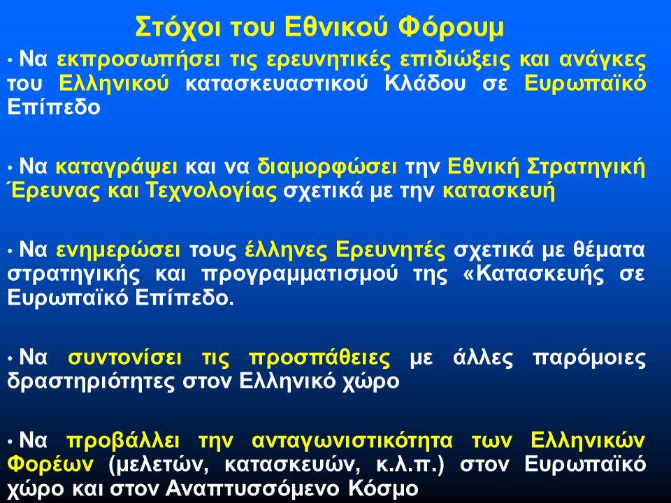 Στόχοι του Εθνικού Φόρουμ Να εκπροσωπήσει τις ερευνητικές επιδιώξεις και ανάγκες του Ελληνικού κατασκευαστικού Κλάδου σε Ευρωπαϊκό Επίπεδο Να καταγράψει και να διαμορφώσει την Εθνική Στρατηγική Έρευνας και Τεχνολογίας σχετικά με την κατασκευή Να ενημερώσει τους έλληνες Ερευνητές σχετικά με θέματα στρατηγικής και προγραμματισμού της «Κατασκευής σε Ευρωπαϊκό Επίπεδο.