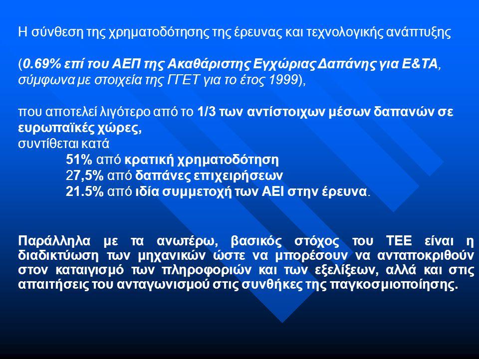 Οι δράσεις του ΤΕΕ  αναλαμβάνει δράσεις διαδικτύωσης και επικοινωνίας των Ελλήνων μηχανικών με τους φορείς της έρευνας και της βιομηχανίας, ώστε να υποστηρίξει τη μεταφορά τεχνογνωσίας και την ενίσχυση του ρόλου των Ελλήνων μηχανικών στην ανάπτυξη χωρών, όπως οι 10 νεοενταχθείσες χώρες στην ΕΕ, οι προς σύνδεση χώρες (παραευξείνιες, βαλκανικές, μεσογειακές) καθώς και οι τρίτες χώρες που απολαμβάνουν αναπτυξιακής βοήθειας από την ΕΕ (Ημερίδα «Ενημέρωση για Νέες Προκηρύξεις Ευρωπαϊκών Ερευνητικών Προγραμμάτων – 6ο Πρόγραμμα Πλαίσιο – Νέες δυνατότητες συνεργασίας με τα Νέα Αναπτυσσόμενα Κράτη (ανοικτές προκηρύξεις INTAS)», Αθήνα, 12 Ιουλίου 2004)