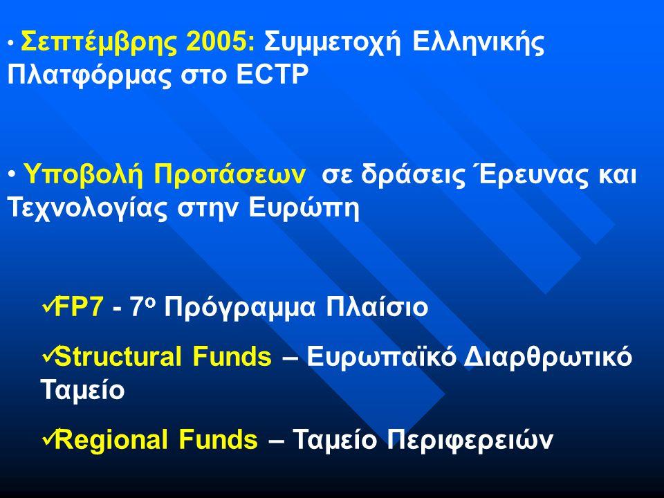 Σεπτέμβρης 2005: Συμμετοχή Ελληνικής Πλατφόρμας στο ECTP Υποβολή Προτάσεων σε δράσεις Έρευνας και Τεχνολογίας στην Ευρώπη FP7 - 7 ο Πρόγραμμα Πλαίσιο Structural Funds – Ευρωπαϊκό Διαρθρωτικό Ταμείο Regional Funds – Ταμείο Περιφερειών