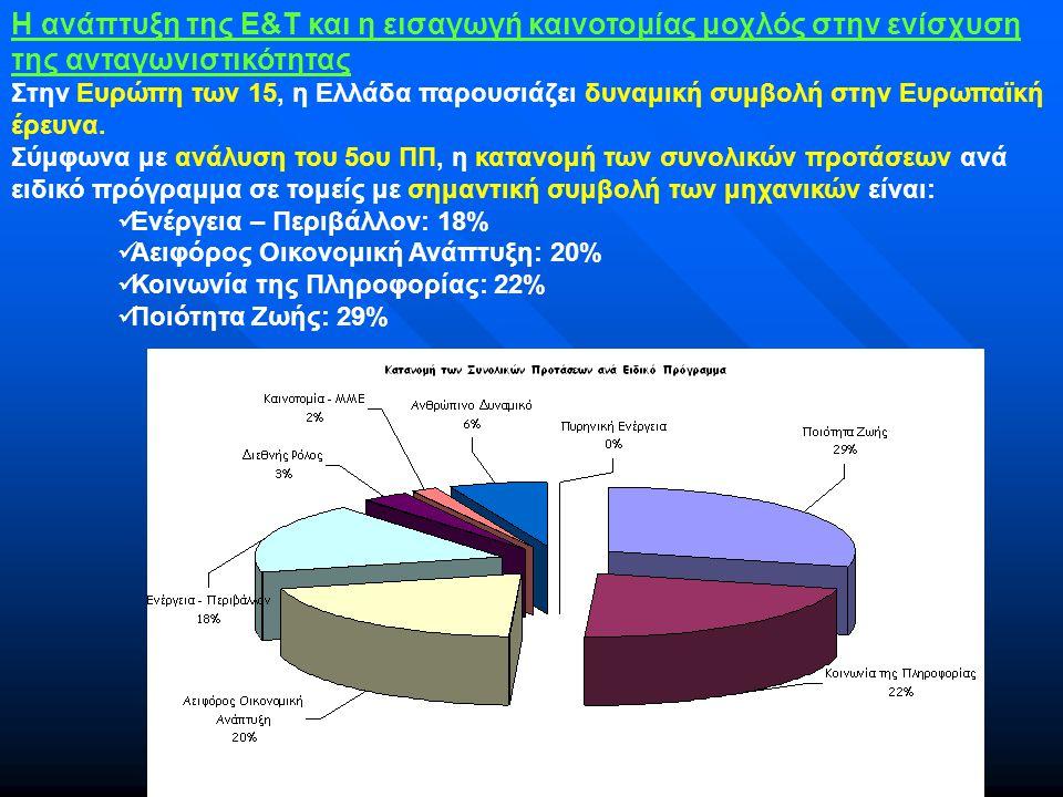 Έως σήμερα έχουν δηλώσει συμμετοχή στο Εθνικό Φόρουμ  Φορείς Μελετών: 11  Φορείς Κατασκευών: 19  Φορείς Περιβαλλοντικού Σχεδιασμού και Έργων: 10  Φορείς Βιομηχανικής Παραγωγής/Δομικών Υλικών: 16  Φορείς Έρευνας & Τεχνολογίας: 32  Φορείς Σχεδιασμού / Διαχείρισης / Λειτουργίας: 19 Σύνολο: 82 φορείς