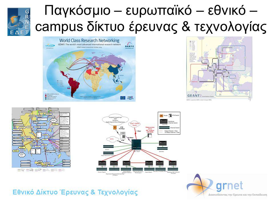 Εθνικό Δίκτυο Έρευνας & Τεχνολογίας Παγκόσμιο – ευρωπαϊκό – εθνικό – campus δίκτυο έρευνας & τεχνολογίας