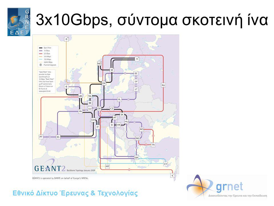 Εθνικό Δίκτυο Έρευνας & Τεχνολογίας 3x10Gbps, σύντομα σκοτεινή ίνα
