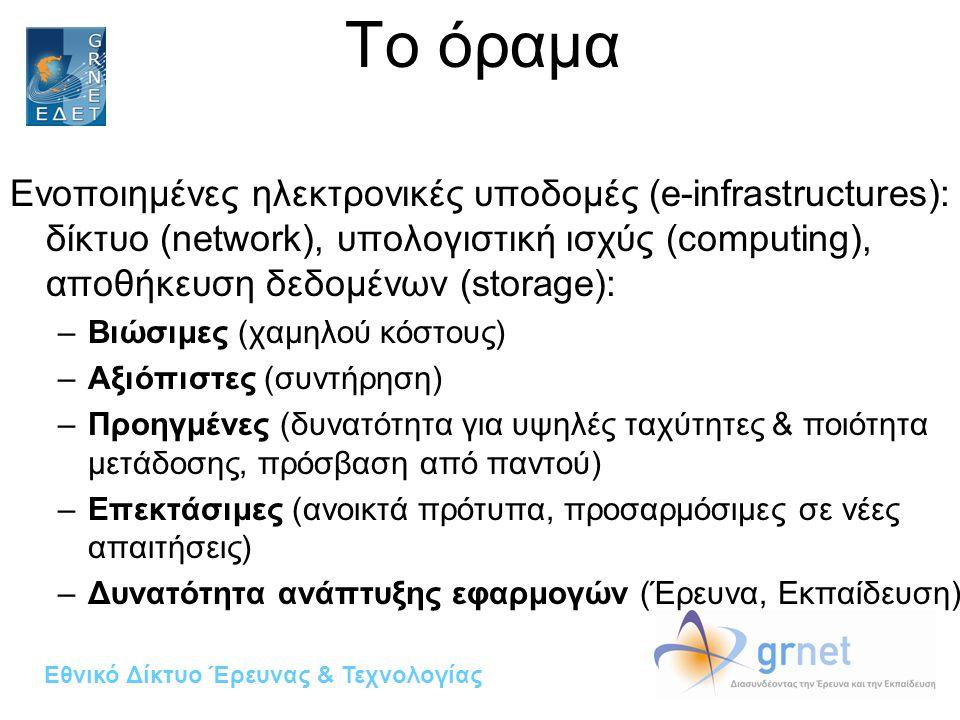 Εθνικό Δίκτυο Έρευνας & Τεχνολογίας Το όραμα Ενοποιημένες ηλεκτρονικές υποδομές (e-infrastructures): δίκτυο (network), υπολογιστική ισχύς (computing), αποθήκευση δεδομένων (storage): –Βιώσιμες (χαμηλού κόστους) –Αξιόπιστες (συντήρηση) –Προηγμένες (δυνατότητα για υψηλές ταχύτητες & ποιότητα μετάδοσης, πρόσβαση από παντού) –Επεκτάσιμες (ανοικτά πρότυπα, προσαρμόσιμες σε νέες απαιτήσεις) –Δυνατότητα ανάπτυξης εφαρμογών (Έρευνα, Εκπαίδευση)
