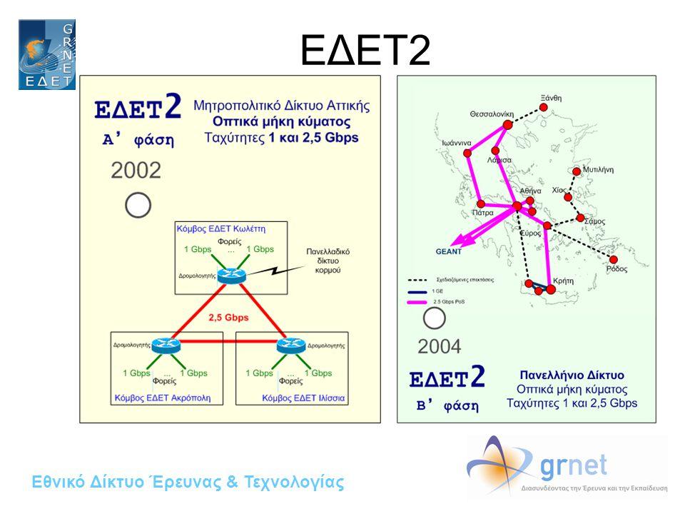 Εθνικό Δίκτυο Έρευνας & Τεχνολογίας ΕΔΕΤ2