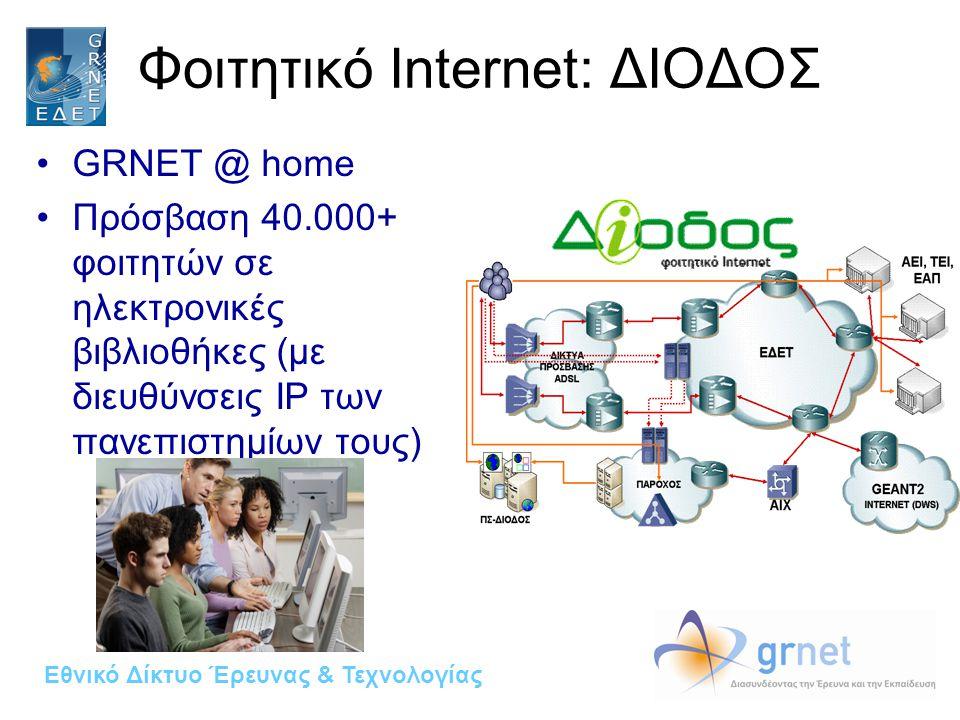 Εθνικό Δίκτυο Έρευνας & Τεχνολογίας Φοιτητικό Internet: ΔΙΟΔΟΣ GRNET @ home Πρόσβαση 40.000+ φοιτητών σε ηλεκτρονικές βιβλιοθήκες (με διευθύνσεις IP των πανεπιστημίων τους)