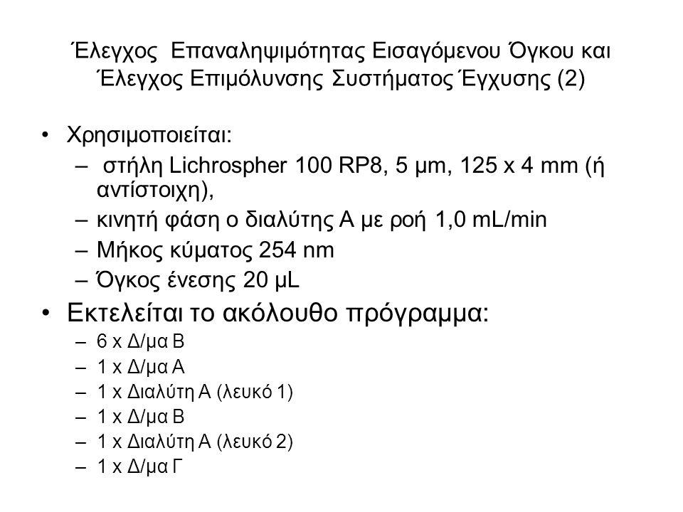 Έλεγχος Επαναληψιμότητας Εισαγόμενου Όγκου και Έλεγχος Επιμόλυνσης Συστήματος Έγχυσης (2) Χρησιμοποιείται: – στήλη Lichrospher 100 RP8, 5 μm, 125 x 4 mm (ή αντίστοιχη), –κινητή φάση ο διαλύτης Α με ροή 1,0 mL/min –Μήκος κύματος 254 nm –Όγκος ένεσης 20 μL Εκτελείται το ακόλουθο πρόγραμμα: –6 x Δ/μα Β –1 x Δ/μα Α –1 x Διαλύτη Α (λευκό 1) –1 x Δ/μα Β –1 x Διαλύτη Α (λευκό 2) –1 x Δ/μα Γ