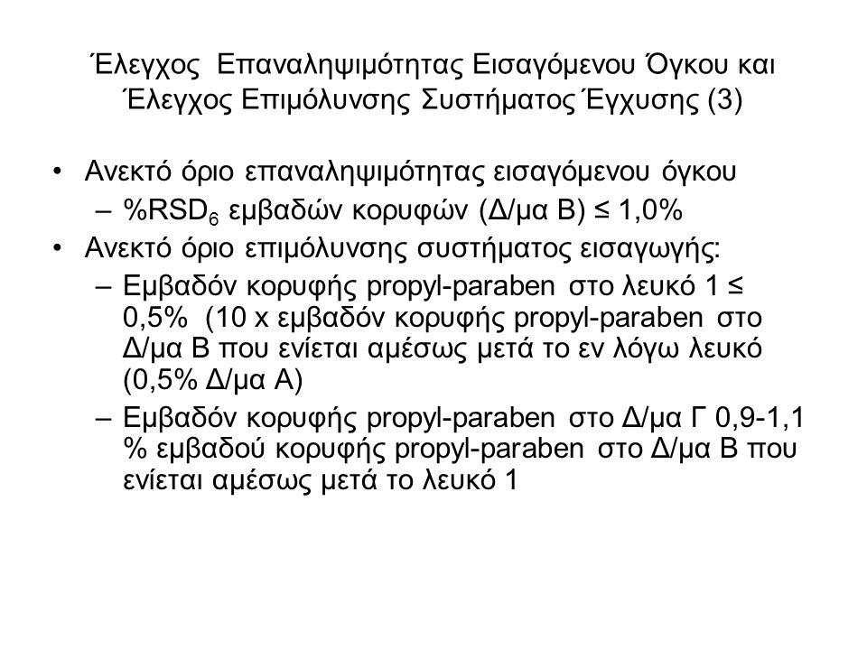 Έλεγχος Επαναληψιμότητας Εισαγόμενου Όγκου και Έλεγχος Επιμόλυνσης Συστήματος Έγχυσης (3) Ανεκτό όριο επαναληψιμότητας εισαγόμενου όγκου –%RSD 6 εμβαδών κορυφών (Δ/μα Β) ≤ 1,0% Ανεκτό όριο επιμόλυνσης συστήματος εισαγωγής: –Εμβαδόν κορυφής propyl-paraben στο λευκό 1 ≤ 0,5% (10 x εμβαδόν κορυφής propyl-paraben στο Δ/μα Β που ενίεται αμέσως μετά το εν λόγω λευκό (0,5% Δ/μα Α) –Εμβαδόν κορυφής propyl-paraben στο Δ/μα Γ 0,9-1,1 % εμβαδού κορυφής propyl-paraben στο Δ/μα Β που ενίεται αμέσως μετά το λευκό 1