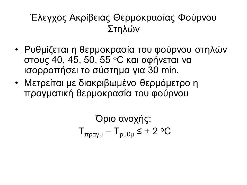 Έλεγχος Ακρίβειας Θερμοκρασίας Φούρνου Στηλών Ρυθμίζεται η θερμοκρασία του φούρνου στηλών στους 40, 45, 50, 55 ο C και αφήνεται να ισορροπήσει το σύστημα για 30 min.
