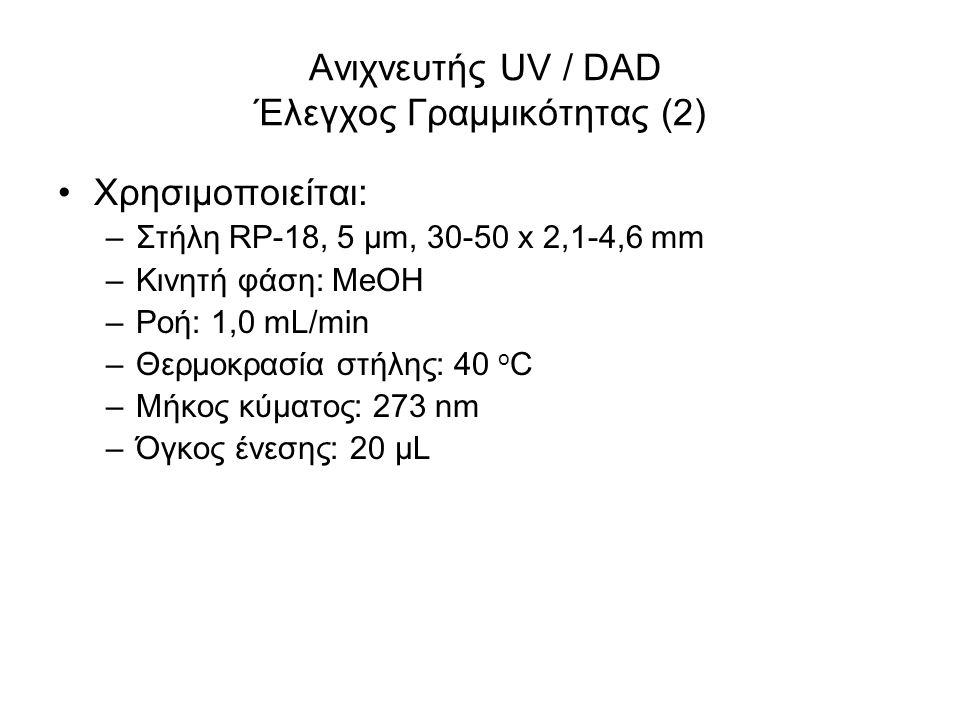 Ανιχνευτής UV / DAD Έλεγχος Γραμμικότητας (2) Χρησιμοποιείται: –Στήλη RP-18, 5 μm, 30-50 x 2,1-4,6 mm –Κινητή φάση: MeOH –Ροή: 1,0 mL/min –Θερμοκρασία στήλης: 40 ο C –Μήκος κύματος: 273 nm –Όγκος ένεσης: 20 μL