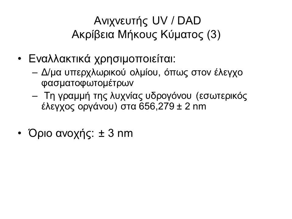 Ανιχνευτής UV / DAD Ακρίβεια Μήκους Κύματος (3) Εναλλακτικά χρησιμοποιείται: –Δ/μα υπερχλωρικού ολμίου, όπως στον έλεγχο φασματοφωτομέτρων – Τη γραμμή της λυχνίας υδρογόνου (εσωτερικός έλεγχος οργάνου) στα 656,279 ± 2 nm Όριο ανοχής: ± 3 nm