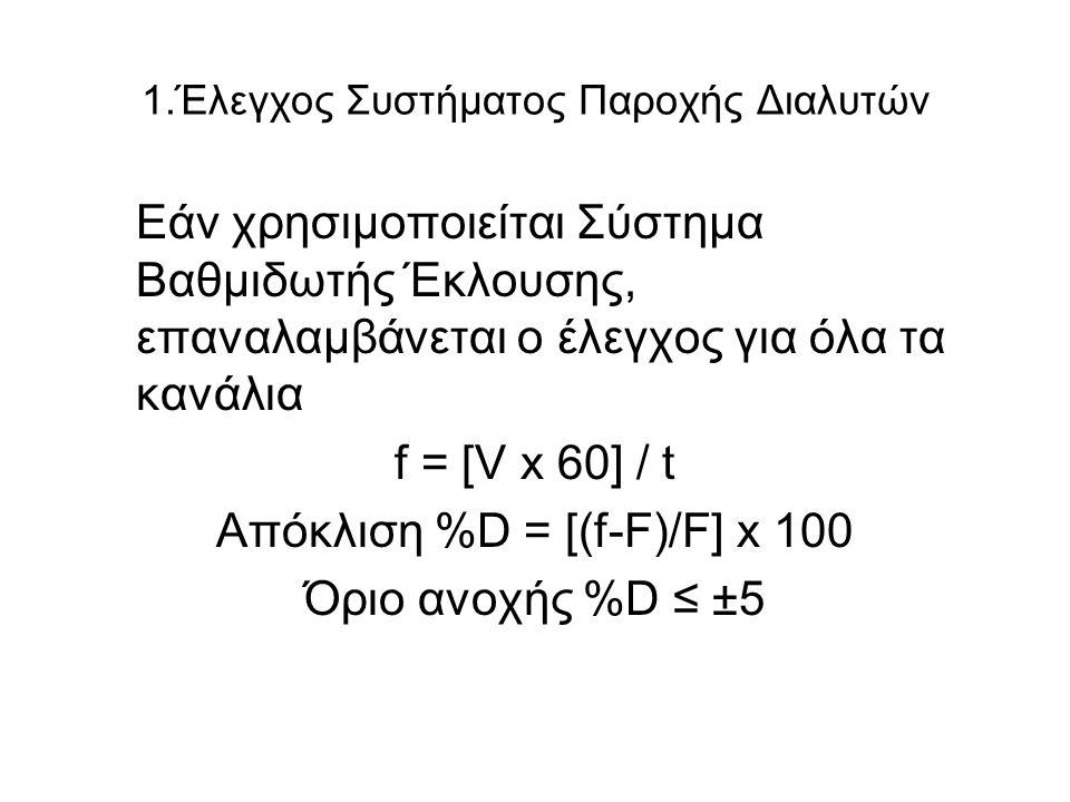 1.Έλεγχος Συστήματος Παροχής Διαλυτών Εάν χρησιμοποιείται Σύστημα Βαθμιδωτής Έκλουσης, επαναλαμβάνεται ο έλεγχος για όλα τα κανάλια f = [V x 60] / t Απόκλιση %D = [(f-F)/F] x 100 Όριο ανοχής %D ≤ ±5