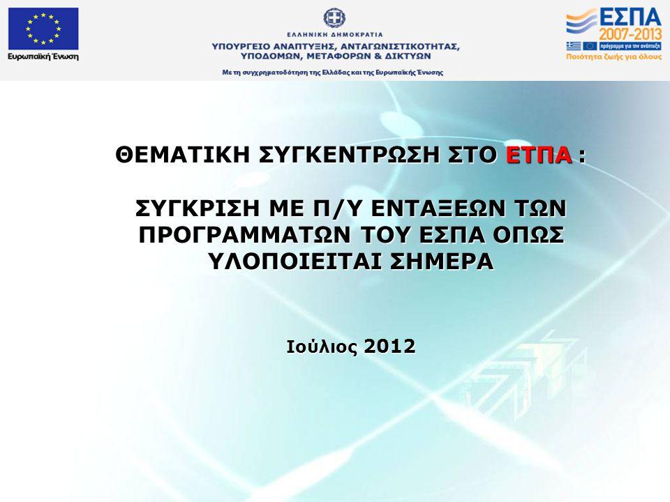 Ποσοστό ανά Περιφέρεια Περιφέρεια % του συνολικού προϋπολογισμού του ΕΤΠΑ για ενταγμένα έργα στους θεματικούς στόχους 1, 2, 3,4 (ΕΕ συμμετοχή) % της προβλεπόμενης θεματικής συγκέντρωσης σύμφωνα με το άρθρο 4, (Κανονισμός ΕΤΠΑ υπό διαβούλευση) Ανατολική Μακεδονία & Θράκη36,15%50,00% Κεντρική Μακεδονία45,91%50,00% Δυτική Μακεδονία43,32%80,00% Ήπειρος38,25%50,00% Θεσσαλία37,86%50,00% Ιόνια Νησιά40,42%60,00% Δυτική Ελλάδα22,42%50,00% Στερεά Ελλάδα47,76%80,00% Αττική54,50%80,00% Πελοπόννησος33,41%60,00% Βόρειο Αιγαίο26,07%60,00% Νότιο Αιγαίο60,60%80,00% Κρήτη34,35%60,00%