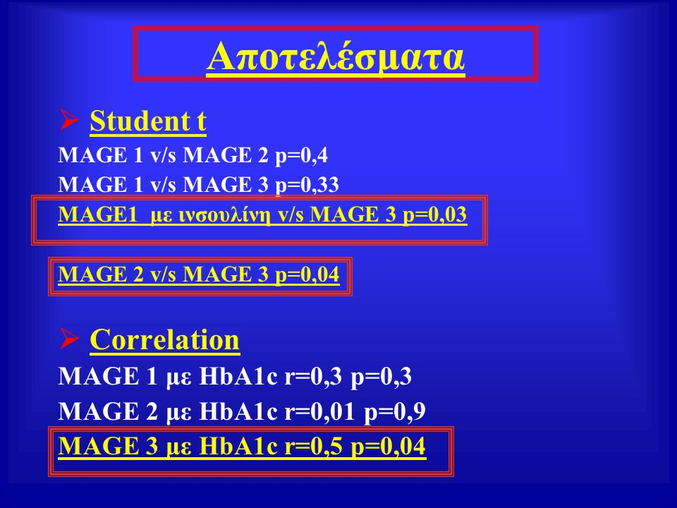 Αποτελέσματα  Student t MAGE 1 v/s MAGE 2 p=0,4 MAGE 1 v/s MAGE 3 p=0,33 MAGE1 με ινσουλίνη v/s MAGE 3 p=0,03 MAGE 2 v/s MAGE 3 p=0,04  Correlation MAGE 1 με HbA1c r=0,3 p=0,3 MAGE 2 με HbA1c r=0,01 p=0,9 MAGE 3 με HbA1c r=0,5 p=0,04