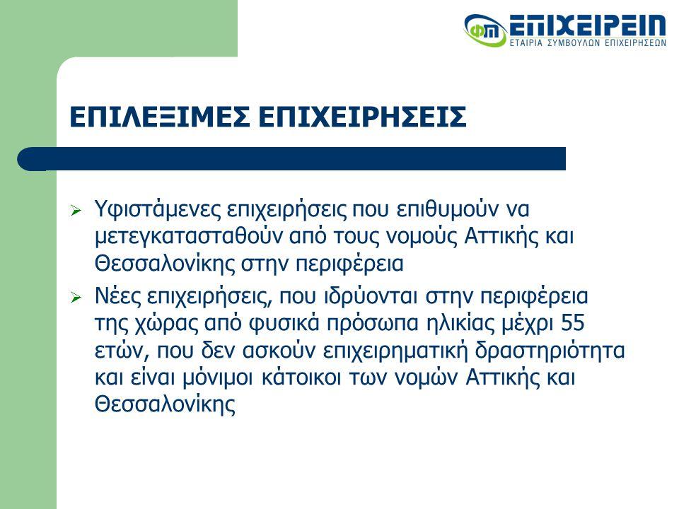 ΕΠΙΛΕΞΙΜΕΣ ΕΠΙΧΕΙΡΗΣΕΙΣ  Υφιστάμενες επιχειρήσεις που επιθυμούν να μετεγκατασταθούν από τους νομούς Αττικής και Θεσσαλονίκης στην περιφέρεια  Νέες επιχειρήσεις, που ιδρύονται στην περιφέρεια της χώρας από φυσικά πρόσωπα ηλικίας μέχρι 55 ετών, που δεν ασκούν επιχειρηματική δραστηριότητα και είναι μόνιμοι κάτοικοι των νομών Αττικής και Θεσσαλονίκης