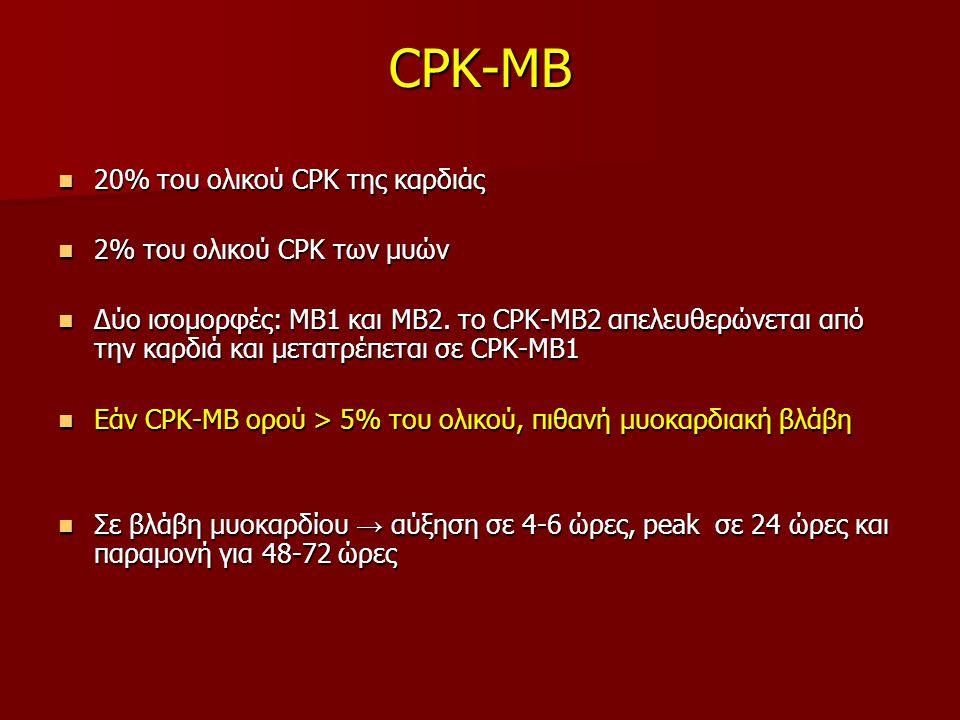 CPK-MB 20% του ολικού CPK της καρδιάς 20% του ολικού CPK της καρδιάς 2% του ολικού CPK των μυών 2% του ολικού CPK των μυών Δύο ισομορφές: ΜΒ1 και ΜΒ2.