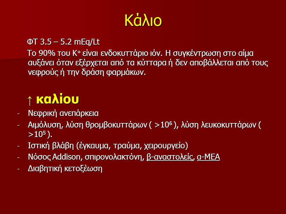 Κάλιο ΦΤ 3.5 – 5.2 mEq/Lt ΦΤ 3.5 – 5.2 mEq/Lt Το 90% του Κ + είναι ενδοκυττάριο ιόν. Η συγκέντρωση στο αίμα αυξάνει όταν εξέρχεται από τα κύτταρα ή δε