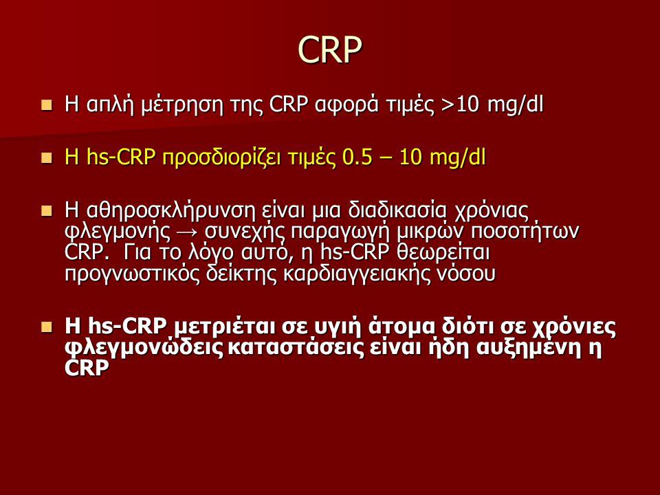 CRP Η απλή μέτρηση της CRP αφορά τιμές >10 mg/dl Η απλή μέτρηση της CRP αφορά τιμές >10 mg/dl Η hs-CRP προσδιορίζει τιμές 0.5 – 10 mg/dl Η hs-CRP προσδιορίζει τιμές 0.5 – 10 mg/dl Η αθηροσκλήρυνση είναι μια διαδικασία χρόνιας φλεγμονής → συνεχής παραγωγή μικρών ποσοτήτων CRP.