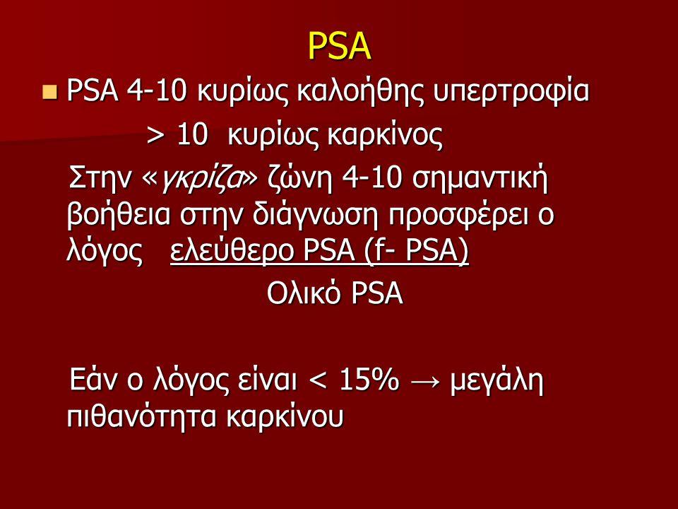 PSA PSA 4-10 κυρίως καλοήθης υπερτροφία PSA 4-10 κυρίως καλοήθης υπερτροφία > 10 κυρίως καρκίνος > 10 κυρίως καρκίνος Στην «γκρίζα» ζώνη 4-10 σημαντική βοήθεια στην διάγνωση προσφέρει ο λόγος ελεύθερο PSA (f- PSA) Στην «γκρίζα» ζώνη 4-10 σημαντική βοήθεια στην διάγνωση προσφέρει ο λόγος ελεύθερο PSA (f- PSA) Ολικό PSA Ολικό PSA Εάν ο λόγος είναι < 15% → μεγάλη πιθανότητα καρκίνου Εάν ο λόγος είναι < 15% → μεγάλη πιθανότητα καρκίνου