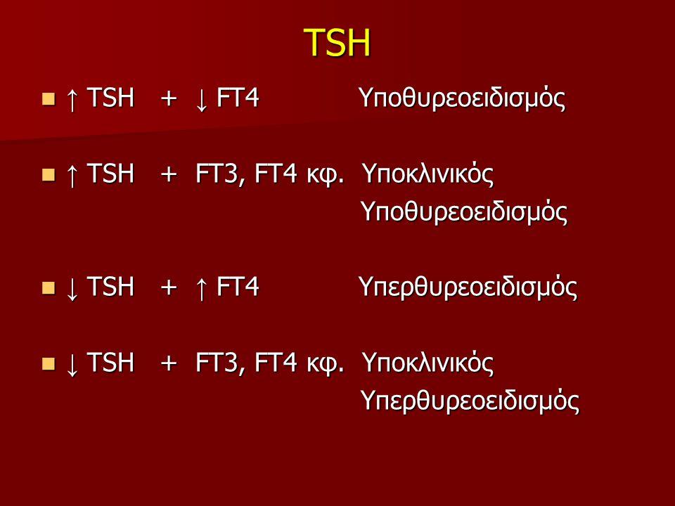TSH ↑ TSH + ↓ FT4 Υποθυρεοειδισμός ↑ TSH + ↓ FT4 Υποθυρεοειδισμός ↑ TSH + FΤ3, FΤ4 κφ.