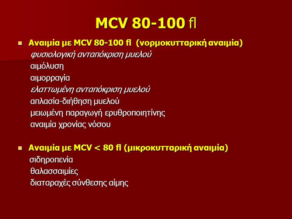 MCV 80-100 fl Αναιμία με MCV 80-100 fl (νορμοκυτταρική αναιμία) Αναιμία με MCV 80-100 fl (νορμοκυτταρική αναιμία) φυσιολογική ανταπόκριση μυελού φυσιολογική ανταπόκριση μυελού αιμόλυση αιμόλυση αιμορραγία αιμορραγία ελαττωμένη ανταπόκριση μυελού ελαττωμένη ανταπόκριση μυελού απλασία-διήθηση μυελού απλασία-διήθηση μυελού μειωμένη παραγωγή ερυθροποιητίνης μειωμένη παραγωγή ερυθροποιητίνης αναιμία χρονίας νόσου αναιμία χρονίας νόσου Αναιμία με MCV < 80 fl (μικροκυτταρική αναιμία) Αναιμία με MCV < 80 fl (μικροκυτταρική αναιμία) σιδηροπενία σιδηροπενία θαλασσαιμίες θαλασσαιμίες διαταραχές σύνθεσης αίμης διαταραχές σύνθεσης αίμης