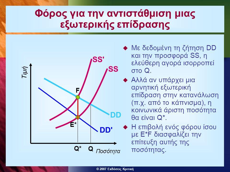 © 2007 Εκδόσεις Κριτική Φόρος για την αντιστάθμιση μιας εξωτερικής επίδρασης  Με δεδομένη τη ζήτηση DD και την προσφορά SS, η ελεύθερη αγορά ισορροπε