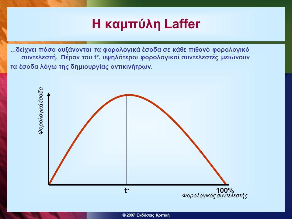 © 2007 Εκδόσεις Κριτική Η καμπύλη Laffer...δείχνει πόσο αυξάνονται τα φορολογικά έσοδα σε κάθε πιθανό φορολογικό συντελεστή. Πέραν του t*, υψηλότεροι
