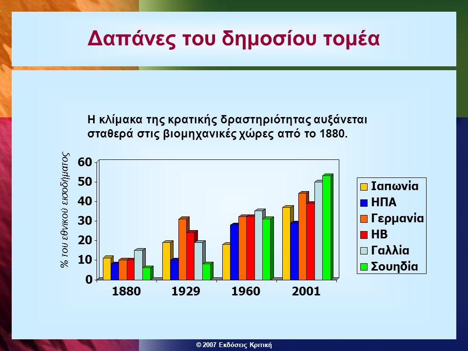 © 2007 Εκδόσεις Κριτική Δαπάνες του δημοσίου τομέα στο ΗΒ  Η κλίμακα των δημοσίων δαπανών έχει μεταβληθεί στη διάρκεια των τεσσάρων τελευταίων δεκαετιών.