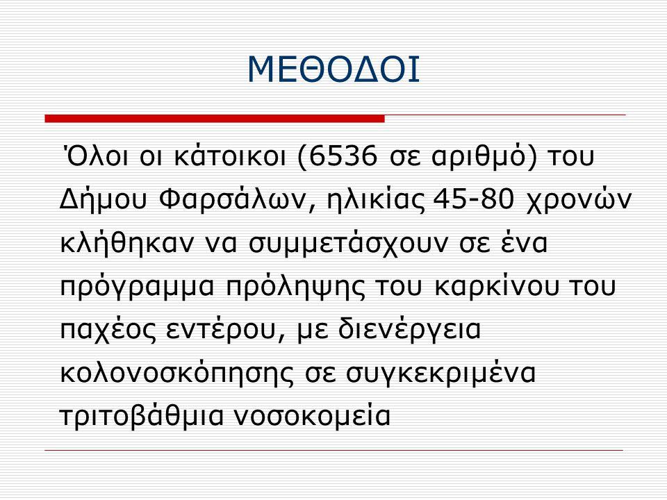 ΜΕΘΟΔΟΙ Όλοι οι κάτοικοι (6536 σε αριθμό) του Δήμου Φαρσάλων, ηλικίας 45-80 χρονών κλήθηκαν να συμμετάσχουν σε ένα πρόγραμμα πρόληψης του καρκίνου του