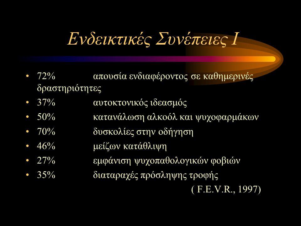 Ενδεικτικές Συνέπειες Ι 72% απουσία ενδιαφέροντος σε καθημερινές δραστηριότητες 37% αυτοκτονικός ιδεασμός 50% κατανάλωση αλκοόλ και ψυχοφαρμάκων 70% δ
