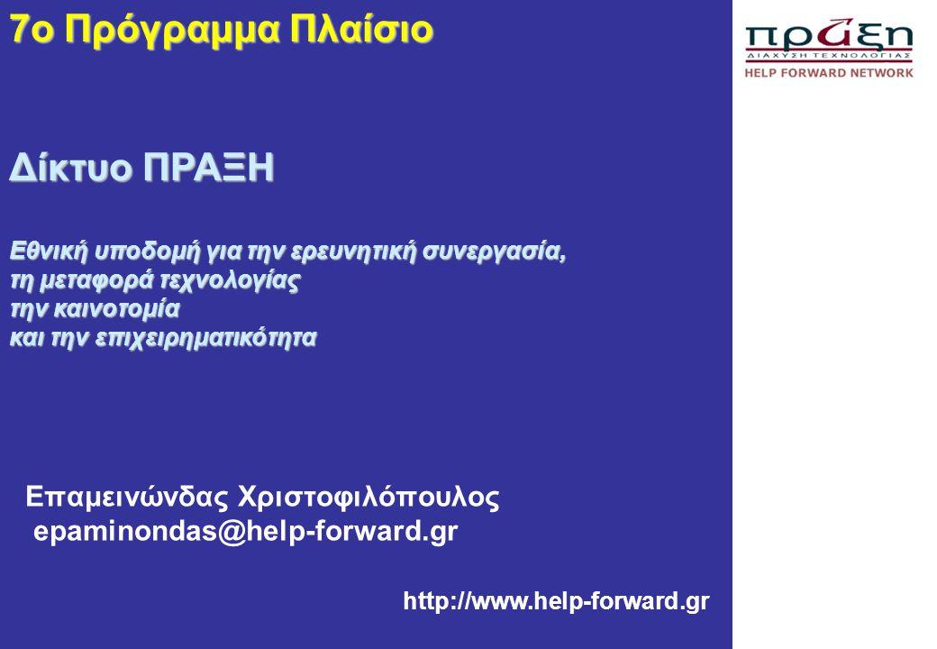 http://www.help-forward.gr Επαμεινώνδας Χριστοφιλόπουλος epaminondas@help-forward.gr 7ο Πρόγραμμα Πλαίσιο Δίκτυο ΠΡΑΞΗ Εθνική υποδομή για την ερευνητι