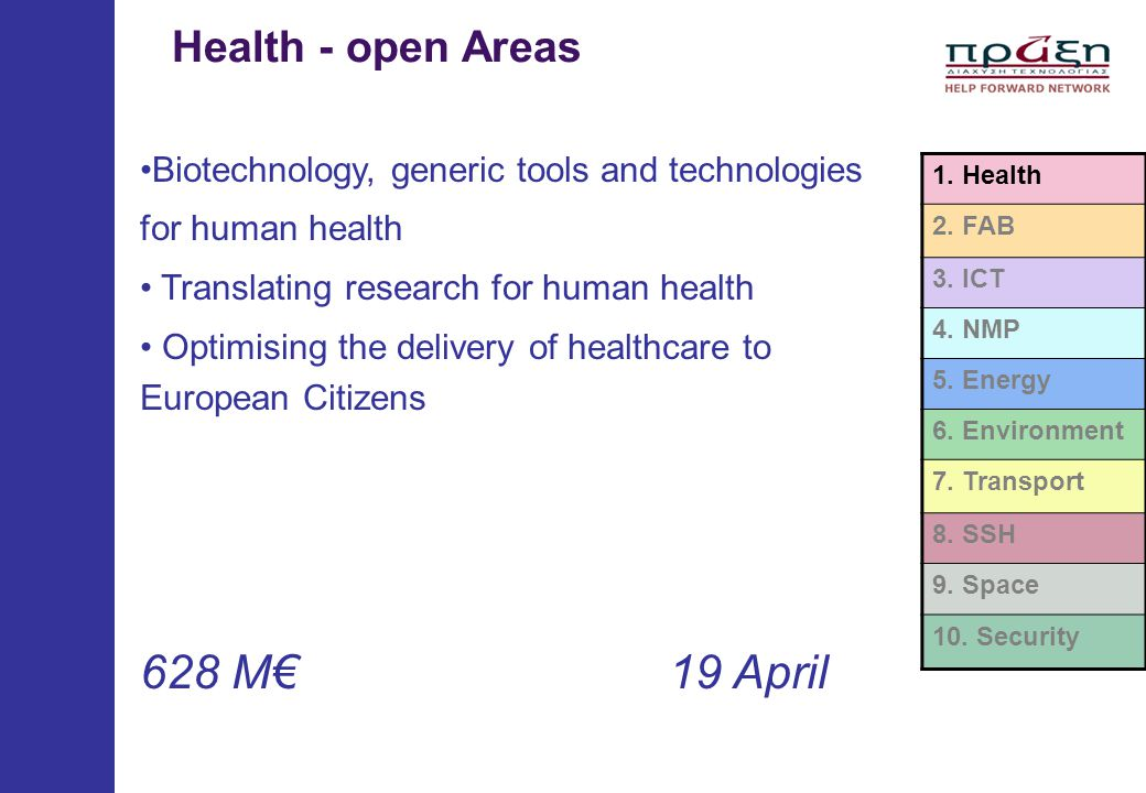 Health - open Areas 1. Health 2. FAB 3. ICT 4. NMP 5. Energy 6. Environment 7. Transport 8. SSH 9. Space 10. Security Biotechnology, generic tools and