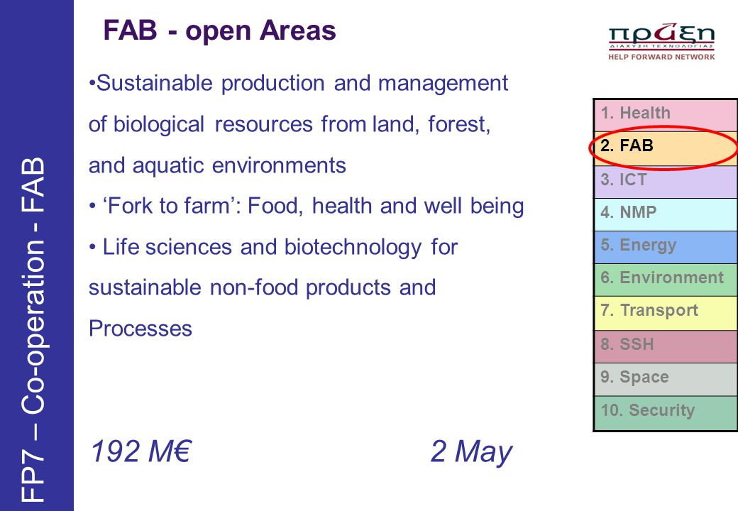 FAB - open Areas FP7 – Co-operation - FAB 1. Health 2. FAB 3. ICT 4. NMP 5. Energy 6. Environment 7. Transport 8. SSH 9. Space 10. Security Sustainabl