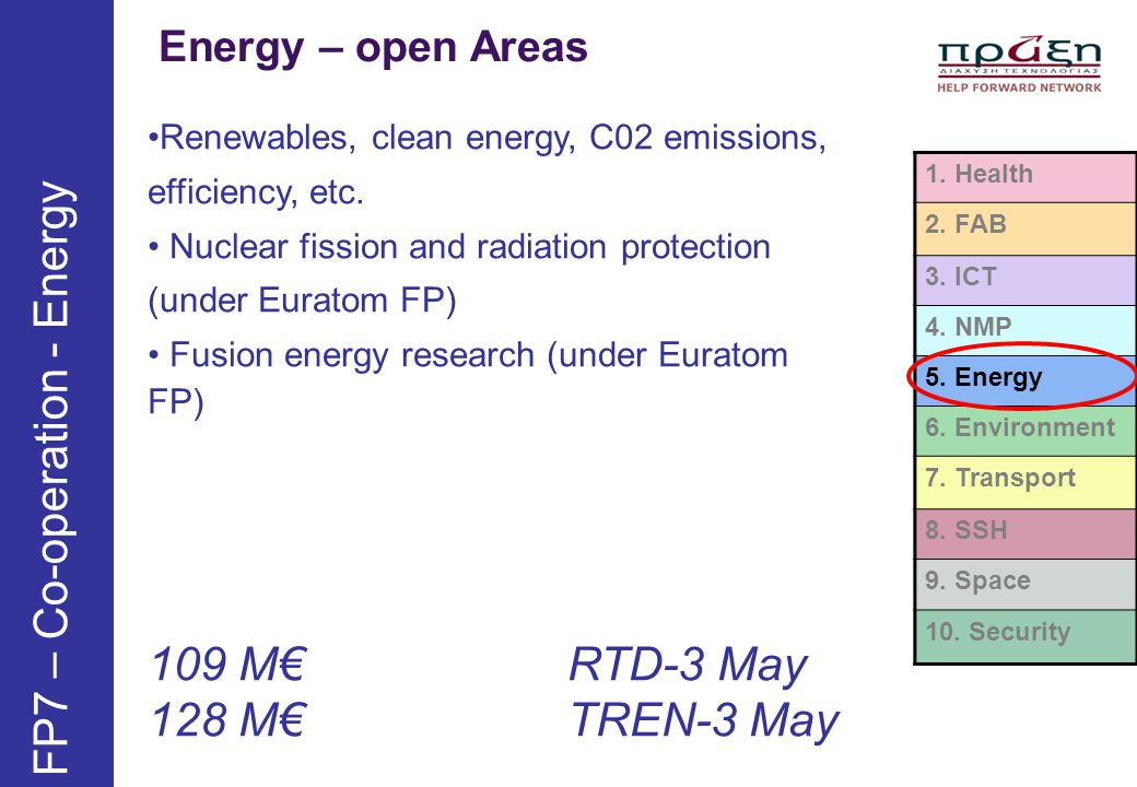 Energy – open Areas FP7 – Co-operation - Energy 1. Health 2. FAB 3. ICT 4. NMP 5. Energy 6. Environment 7. Transport 8. SSH 9. Space 10. Security Rene