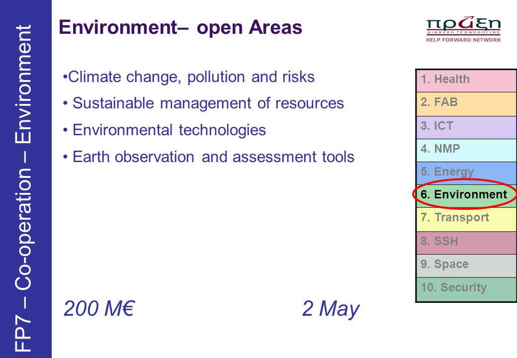 Environment– open Areas FP7 – Co-operation – Environment 1. Health 2. FAB 3. ICT 4. NMP 5. Energy 6. Environment 7. Transport 8. SSH 9. Space 10. Secu