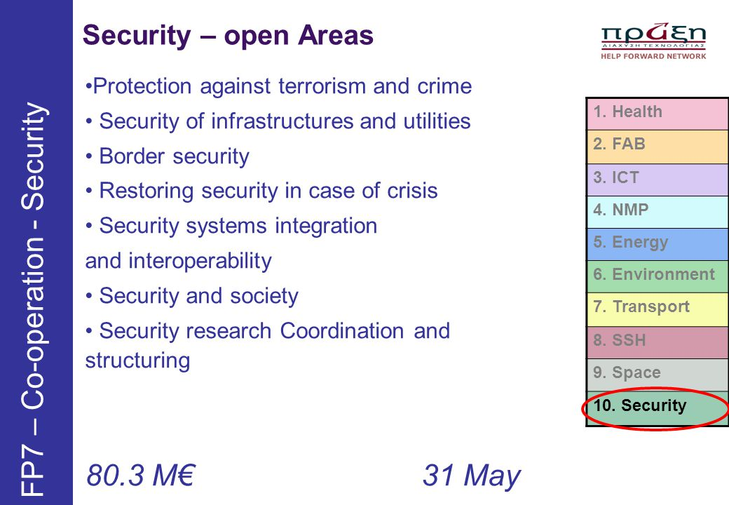 Security – open Areas FP7 – Co-operation - Security 1. Health 2. FAB 3. ICT 4. NMP 5. Energy 6. Environment 7. Transport 8. SSH 9. Space 10. Security