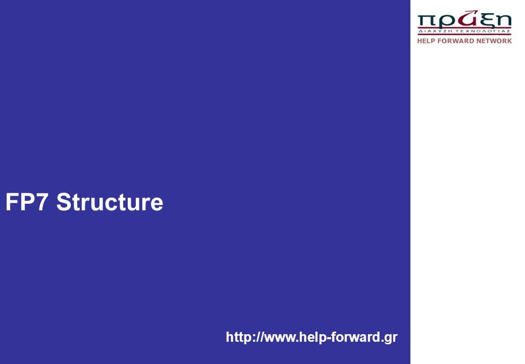 http://www.help-forward.gr FP7 Structure