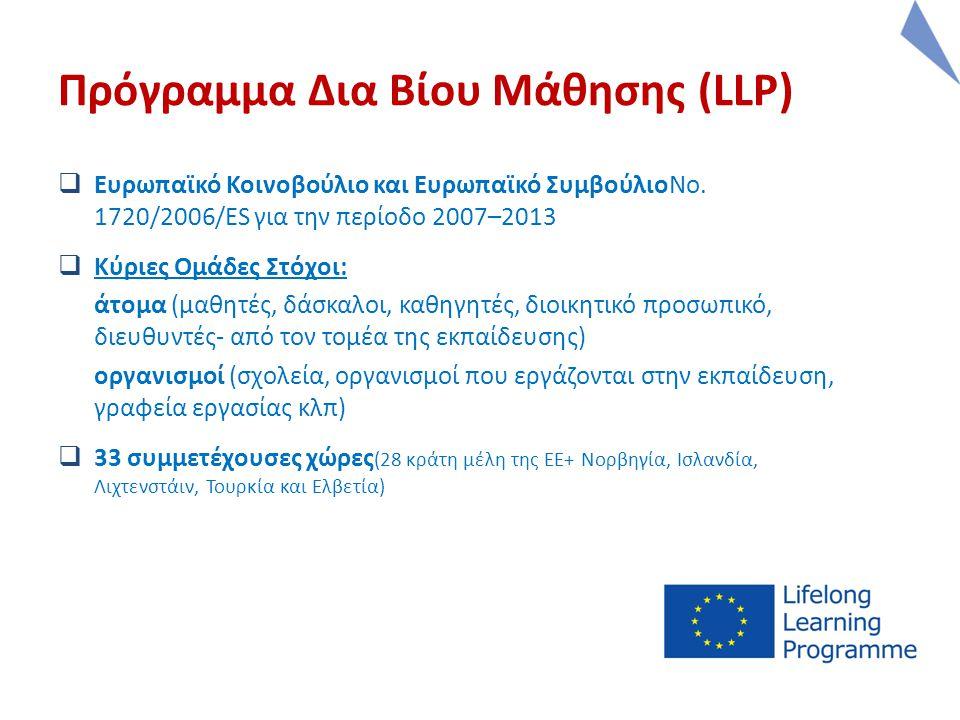 3 3 Πρόγραμμα Δια Βλιου Μάθησης (LLP) 2007–2013 Comenius Σχολική εκπαίδευση Leonardo da Vinci Επαγγελματική εκπαίδευση και κατάρτιση Erasmus Ανώτερη εκπαίδευση Grundtvig Εκπαίδευση ενηλίκων Εγκάρσιο Πρόγραμμα Ευρωπαϊκό Σήμα Γλωσσών Επισκέψεις Εργασίας για ειδικούς και διαμορφωτές πολιτικής στην εκπαίδευση Jean Monnet Ενίσχυση της διδασκαλίας, έρευνα και αναστοχασμός στον τομέα της Ευρωπαϊκής Ενοποίησης στα πανεπιστήμια μέσα και έξω από την ΕΕ 33 συμμετέχουσες χώρες (28 κράτη μέλη ΕΕ+ Νορβηγία, Ισλανδία, Λιχτενστάιν, Τουρκία, Ελβετία)
