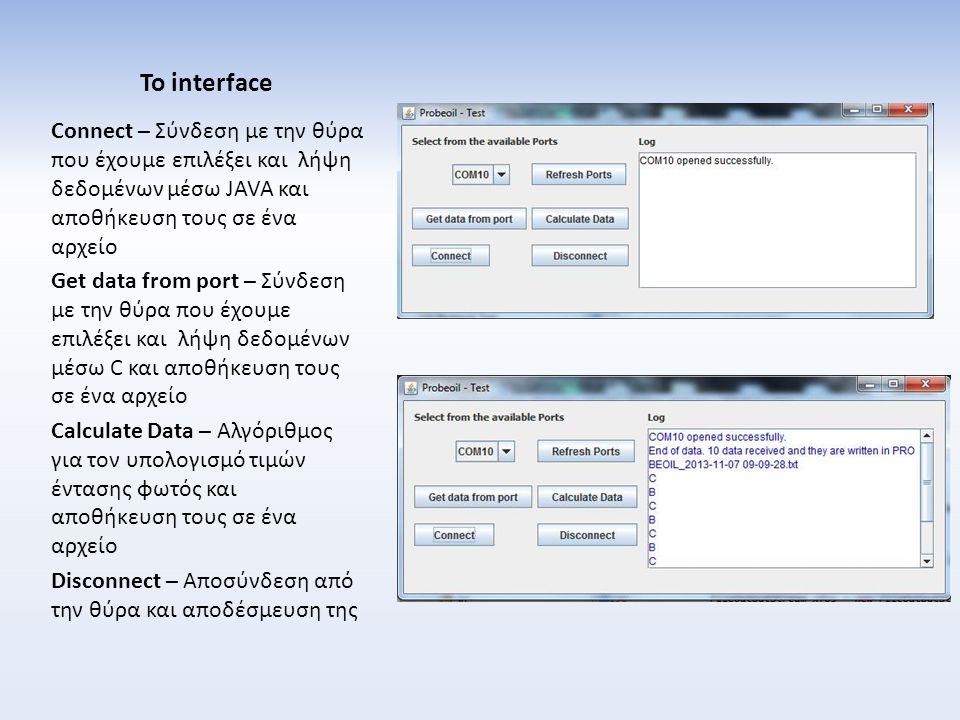 Το interface Connect – Σύνδεση με την θύρα που έχουμε επιλέξει και λήψη δεδομένων μέσω JAVA και αποθήκευση τους σε ένα αρχείο Get data from port – Σύνδεση με την θύρα που έχουμε επιλέξει και λήψη δεδομένων μέσω C και αποθήκευση τους σε ένα αρχείο Calculate Data – Αλγόριθμος για τον υπολογισμό τιμών έντασης φωτός και αποθήκευση τους σε ένα αρχείο Disconnect – Αποσύνδεση από την θύρα και αποδέσμευση της