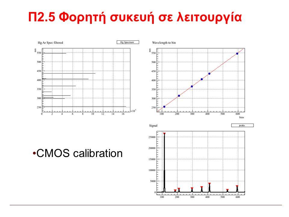CMOS calibration Π2.5 Φορητή συκευή σε λειτουργία