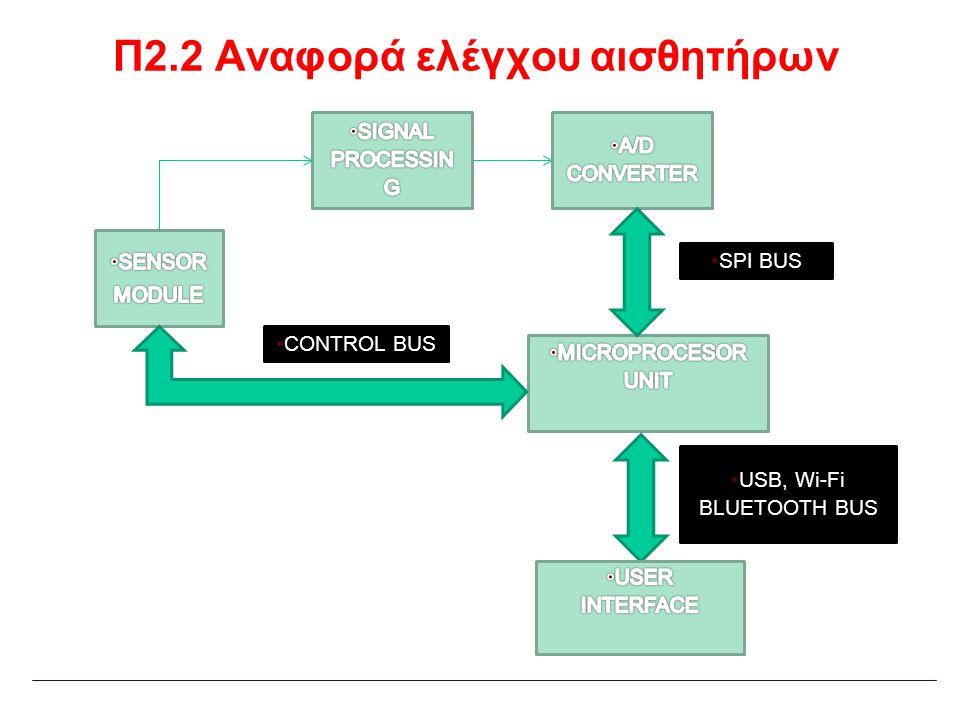 Π2.2 Αναφορά ελέγχου αισθητήρων SPI BUS USB, Wi-Fi BLUETOOTH BUS CONTROL BUS