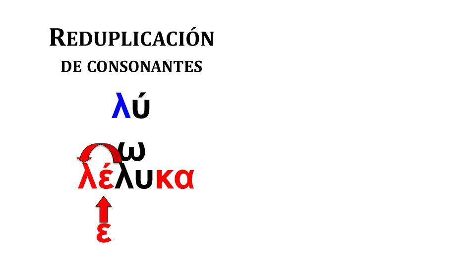 R EDUPLICACIÓN DE CONSONANTES λύωλύω λέλυκα ε