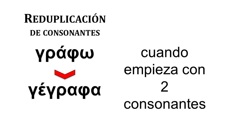 R EDUPLICACIÓN DE CONSONANTES γράφω cuando empieza con 2 consonantes γέγραφα