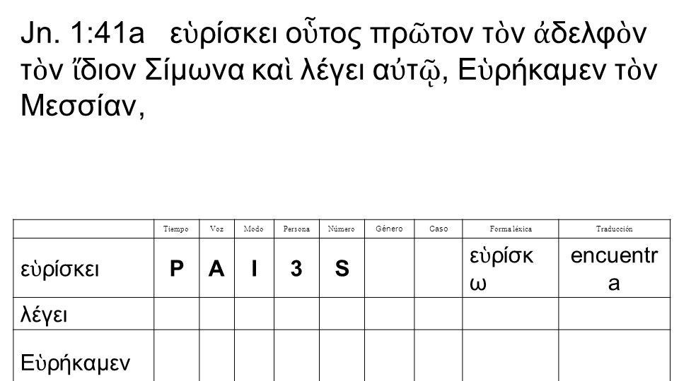 TiempoVozModoPersonaNúmero GéneroCaso Forma léxicaTraducción ε ὑ ρίσκει PAI3S ε ὑ ρίσκ ω encuentr a λέγει Ε ὑ ρήκαμεν Jn. 1:41a ε ὑ ρίσκει ο ὗ τος πρ