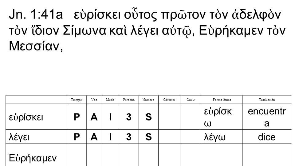 TiempoVozModoPersonaNúmero GéneroCaso Forma léxicaTraducción ε ὑ ρίσκει PAI3S ε ὑ ρίσκ ω encuentr a λέγειPAI3Sλέγωdice Ε ὑ ρήκαμεν Jn.