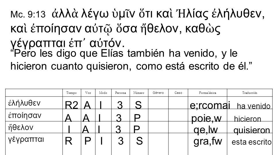 TiempoVozModoPersonaNúmero GéneroCaso Forma léxicaTraducción ἐ λήλυθεν ἐ ποίησαν ἤ θελον γέγραπται Mc.